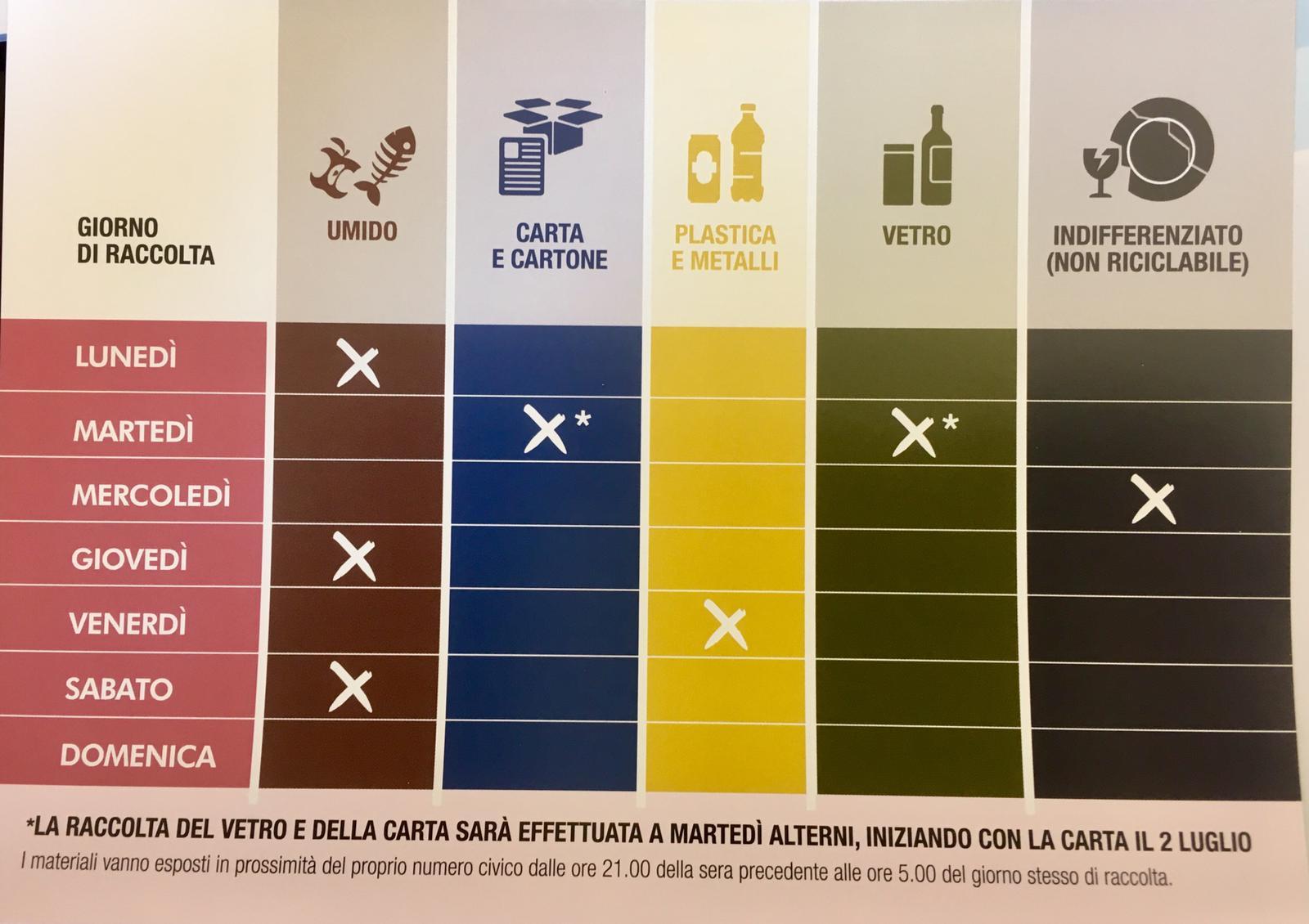 Raccolta Differenziata Cosenza Calendario 2019.Differenziata A Messina Tutto Pronto Ecco Le Regole Del