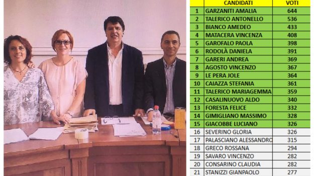 avvocati, elezioni, Amalia Garzaniti, Giuseppe Iannello, Catanzaro, Calabria, Politica