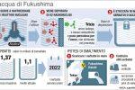 Giappone, l'acqua radioattiva di Fukushima rischia di finire in mare: è polemica