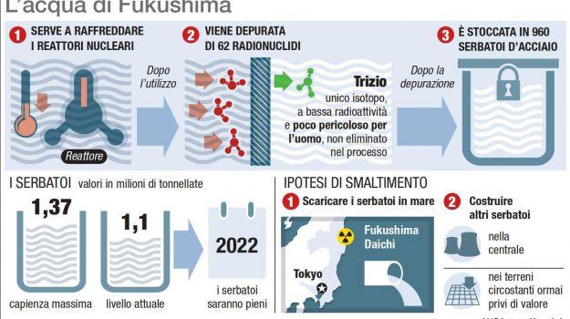 fukushima, giappone, Sicilia, Mondo