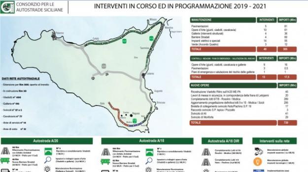 autostrade, cas, Salvatore Minaldi, Sicilia, Economia