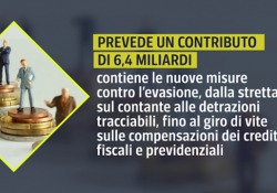 Tasse, soglia del contante a 2.000 e multe per chi rifiuta il Bancomat: ecco cosa cambia con la manovra Tutte le misure contenute nel Decreto Fiscale, per complessivi 6,4 miliardi di euro - Corriere Tv