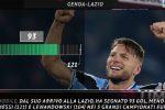 Serie A, le curiosità sulla 25esima giornata