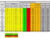 178 nuovi casi di coronavirus, è il dato più basso dal 26 febbraio