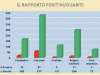 Calabria, due soli casi in 14 giorni ma il Coronavirus non è scomparso