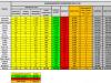 Coronavirus, 318 nuovi casi e 55 decessi