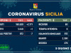 In Sicilia un solo caso di Coronavirus e nessun decesso