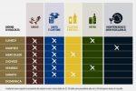 Differenziata per i commercianti, campagna di Messinaservizi con le associazioni di categoria