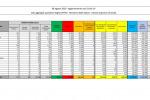 Coronavirus, 347 nuovi casi e 13 decessi