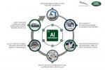 Jaguar Land Rover ricicla alluminio e riduce emissioni di carbonio