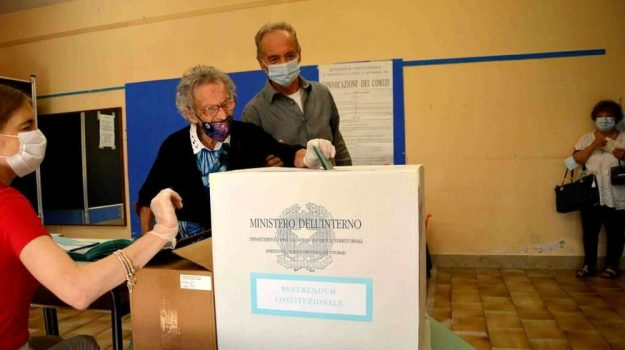 referendum, Sicilia, Società