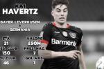 Kai Havertz, la nuova stella del Chelsea