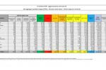Coronavirus, 9.338 nuovi contagi e 73 morti
