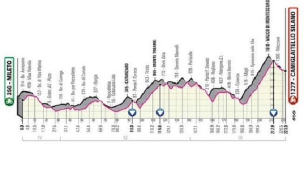 ciclismo, giro d'italia, Catanzaro, Calabria, Sport