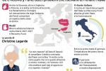 Recovery: ancora stallo in Ue, trattativa in salita