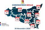 """Ecco perché la Sicilia adesso è """"gialla"""" e perché non va abbassata la guardia"""