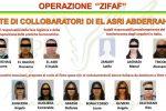 Matrimoni combinati a Messina, nove le persone condannate