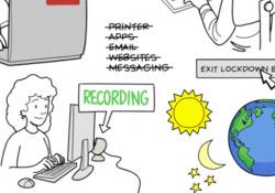 Lockdown browser Respondus: come funziona il software anti copioni agli esami I segnali: se lo studente alza o abbassa lo sguardo troppo spesso o si volta (forse) sta barando - Corriere Tv