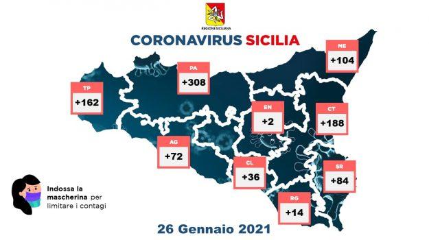 sicilia, zona arancione, zona rossa, ruggero razza, Sicilia, Cronaca