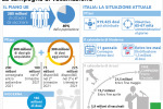 Campagna vaccinazioni in Ue - INFOGRAFICA