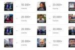 Da Biden a Lady Gaga, da Kamala Harris a Steve Bannon: le tendenze di ricerca giornaliere su Google