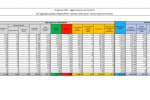 Coronavirus, 16.310 nuovi casi e 475 decessi