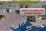 Palermo: arrrestati tre noti imprenditori per bancarotta fraudolenta