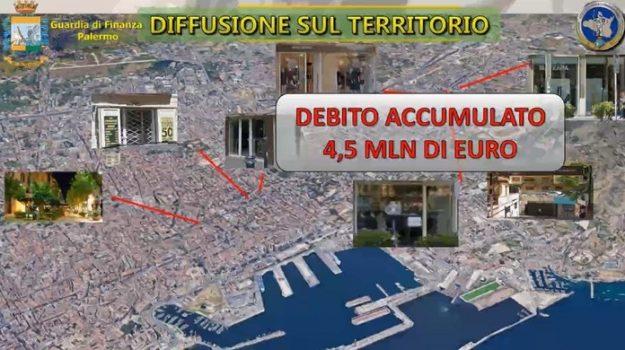 arresti, bancarotta fraudolenta, palermo, Sicilia, Cronaca