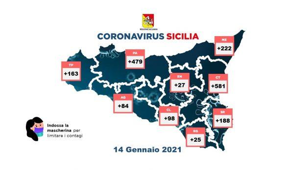 coronavirus, sicilia, vescovi, zona rossa, Sicilia, Cronaca