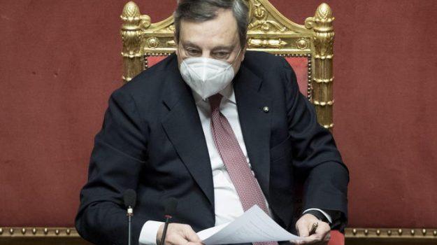 coronavirus, covid, decreto sostegni, Sicilia, Economia