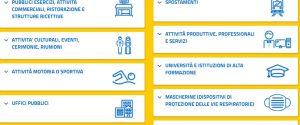 """Calabria in """"zona gialla"""" da lunedì 20 settembre. Si attende la ratifica del ministro Speranza"""