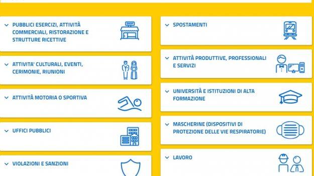calabria zona gialla, Calabria, Cronaca