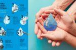 Lifestyle giornata mondiale dell'acqua