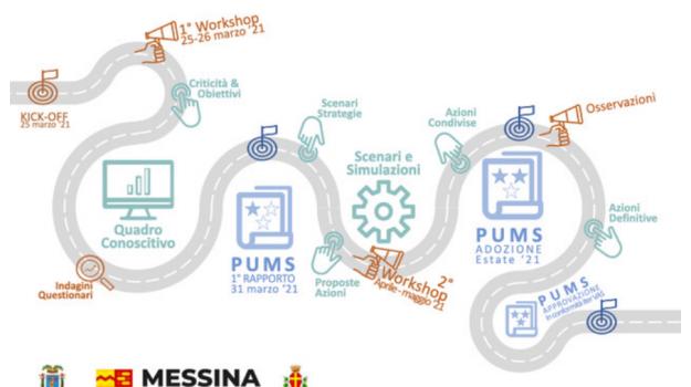 messina, Plum, sostenibilità, Salvatore Mondello, Messina, Cronaca