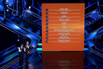 Sanremo 2021: emozione Pausini, Elodie incanta. Ermal Meta in vetta. Il palermitano Shorty in finale