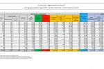 Coronavirus, 15.267 nuovi casi e 354 decessi