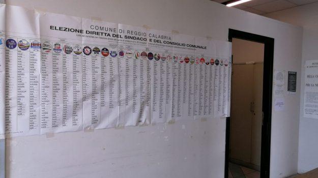 elezioni, reggio calabria, Reggio, Cronaca