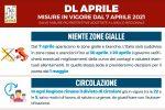 Decreto Covid aprile, ecco le regole: spostamenti, parrucchieri, scuola e seconde case - GUIDA PDF