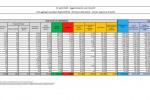Coronavirus, 13.844 nuovi contagi e 364 decessi nelle ultime 24 ore