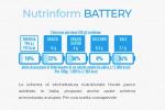 Online il sito sul Nutrinfom Battery per le etichette