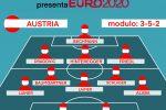 """Euro 2020 Girone D, """"Gazzetta presenta"""": l'Austria con un pizzico tricolore ASCOLTA IL PODCAST"""
