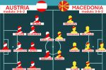 Euro 2020, infortuni e probabili formazioni aggiornate delle 24 Nazionali. Cancelo positivo. Verso Austria-Macedonia