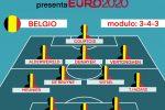 """Euro 2020 Girone B, """"Gazzetta del Sud online presenta"""": ecco il Belgio e un desiderio molto big... Rom ASCOLTA IL PODCAST"""