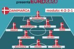 """Euro 2020 Girone B, """"Gazzetta presenta"""": Danimarca, giochi 'in casa'. Ci riprovi? ASCOLTA IL PODCAST"""