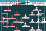 Euro 2020, infortuni e probabili formazioni aggiornate delle 24 Nazionali. Florenzi ko