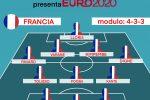 """Euro 2020 Girone F, """"Gazzetta presenta"""": la Francia favorita ha lasciato a casa un altro Dream team ASCOLTA IL PODCAST"""