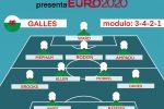 """Euro 2020 Girone A, """"Gazzetta presenta"""": Galles, la 'maledizione' di Giggs. E Bale saluta... ASCOLTA IL PODCAST"""