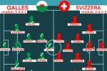 Euro 2020, infortuni e probabili formazioni aggiornate delle 24 Nazionali. Florenzi la prossima partita: contrattura al polpaccio
