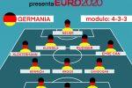 """Euro 2020 Girone F, """"Gazzetta presenta"""": Germania, l'ultimo ballo di Low sulla scia di Vogts ASCOLTA IL PODCAST"""