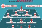 """Euro 2020 Girone D, """"Gazzetta presenta"""": Inghilterra, se non ora quando? ASCOLTA IL PODCAST"""